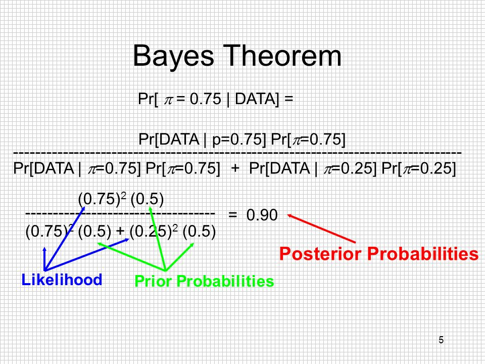 Bayes Theorem Posterior Probabilities Pr[ p = 0.75 | DATA] =